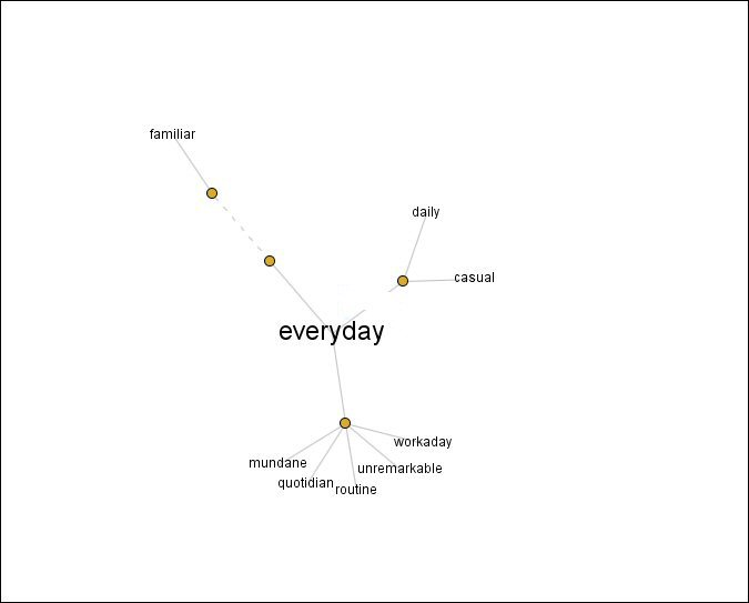 Connections  Words and associations for homepage  Simon Laub Nov